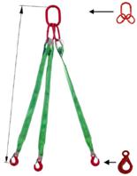 33948519 Zawiesie pasowe trzycięgnowe dwuwarstwowe miproSling LE 8400 (długość pasa: 1m, udźwig: 8400 kg, wymiary taśmy: 120x7 mm, wymiary ogniwa: 230x130 mm)