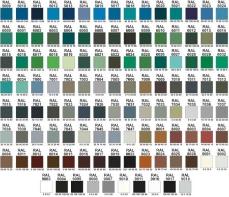 00141976 Szafa ubraniowa, 2 drzwi (wymiary: 1950x800x500 mm)