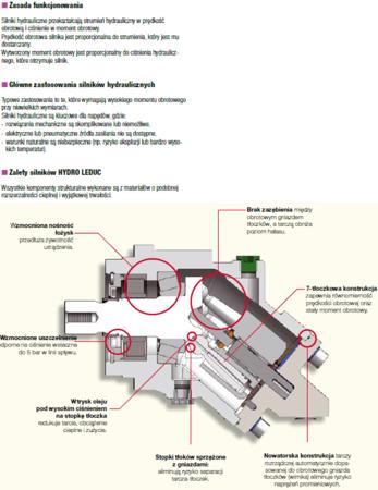 01538903 Silnik hydrauliczny tłoczkowy Hydro Leduc M108 (objętość robocza: 108,3 cm³, maksymalna prędkość ciągła: 4000 min-1 /obr/min)