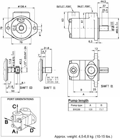 01539173 Pompa hydrauliczna łopatkowa B&C B1G50 BBC01 (objętość geometryczna: 16,39 cm³, maksymalna prędkość obrotowa: 3200 min-1 /obr/min)
