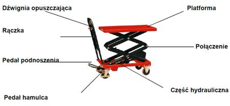0301626 Wózek platformowy nożycowy (udźwig: 500 kg, wymiary platformy: 1010x520 mm)