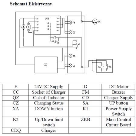 310413 Wózek podnośnikowy elektryczny E100 (udźwig: 100 kg)