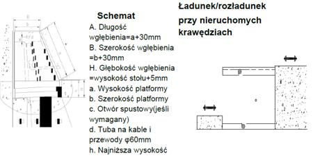 31046316 Stacjonarny stół podnośny  (wymiary platformy: 1700x1000mm, udźwig: 800 kg)