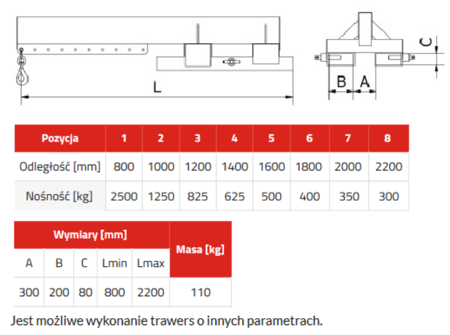 33948660 Trawers do wózka widłowego miproFork TWZ-S 2500 (udźwig: 2500 kg)