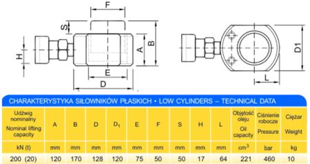 62725768 Siłownik płaski (wysokość podnoszenia min/max: 120/170mm, udźwig: 20T)