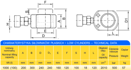 62725772 Siłownik płaski (wysokość podnoszenia min/max: 200/300mm, udźwig: 100T)