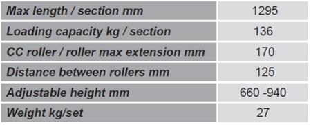 99724749 Elastyczny stół rolkowy GermanTech (maks długość: 1295 mm)