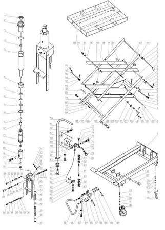 DOSTAWA GRATIS! 0301624 Wózek platformowy nożycowy (udźwig: 300 kg, wymiary platformy: 1010x520 mm)
