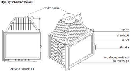 DOSTAWA GRATIS! 30053246 Wkład kominkowy 13kW MBZ 13 BS Gilotyna (prawa boczna szyba bez szprosa, drzwi podnoszone do góry) - spełnia Ekoprojekt