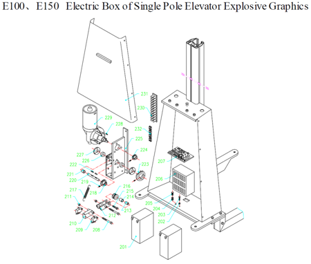 DOSTAWA GRATIS! 310413 Wózek podnośnikowy elektryczny (udźwig: 100 kg)