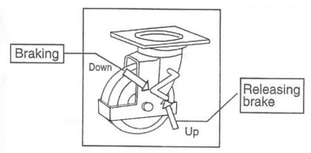 DOSTAWA GRATIS! 310562 Ruchomy stół podnośny (udźwig: 500 kg, 1010x520 mm)