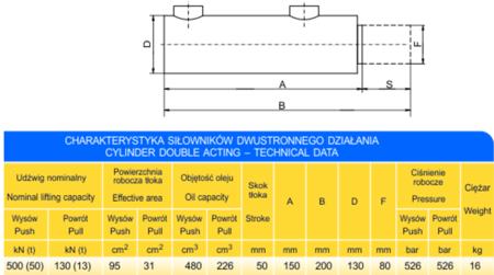 DOSTAWA GRATIS! 62754002 Siłownik dwustronnego działania (wysokość podnoszenia min/max: 150/200mm, udźwig: 50T)