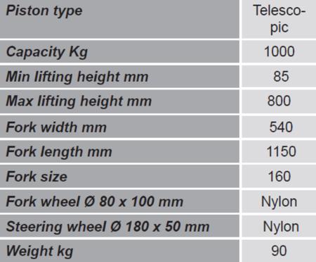 DOSTAWA GRATIS! 99724800 Wózek platformowy nożycowy nierdzewny GermanTech, koła kierownicy i wideł: Nylon i Nylon (udźwig: 1000 kg, długość wideł: 1150 mm)